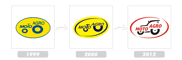 Logo Moto-Agro historia znaku